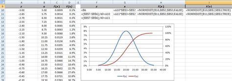 excel tutorial normal distribution cracking normal distribution using excel wibowo s blog