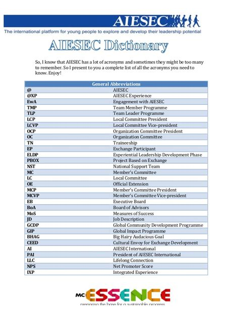 vp design meaning aiesec acronyms