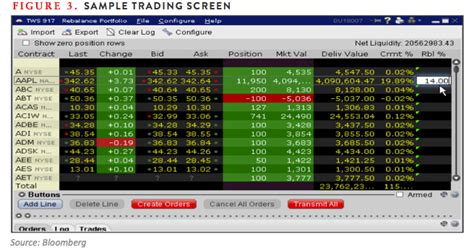 bid prices cracks in the pipeline part two high frequency trading