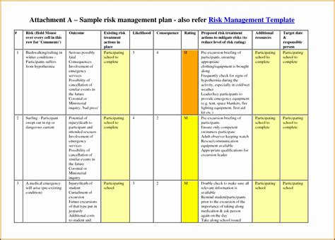 10 Asbestos Management Plan Template Sletemplatess Sletemplatess Asbestos Abatement Plan Template