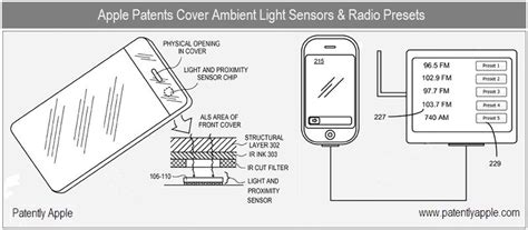 ambient light sensor iphone new patents cover ambient light sensors radio on the