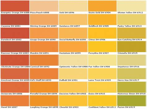 interior paint color selection guide ideas kwal color paint chart home design paint