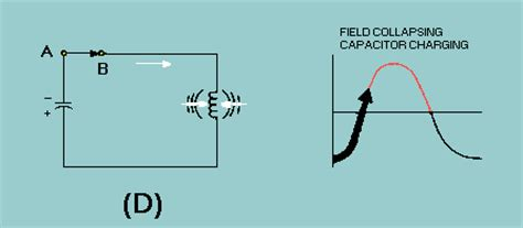 if a capacitor has opposite capacitor opposite polarity 28 images how do capacitors work explain that stuff build your