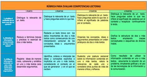 boletines de maternal 30 magnificas r 250 bricas de evaluaci 243 n etapa de primaria