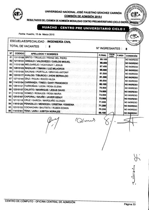 resultados examen de admision unjfsc modalidad ordinario 2015 resultados del examen de admision modalidad cpu 2015 enero
