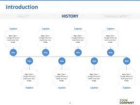 history timeline template search results for blank timeline template calendar 2015