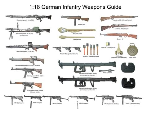 German Weapons German Military Weapons Of Ww1 Ww2 | http img201 imageshack us img201 2042