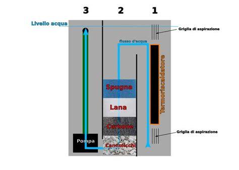 filtro interno acquario filtro interno per acquario come montarlo hobbycenter it