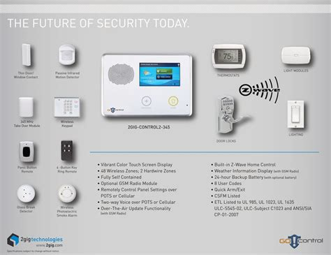 vivint home security boyll communications inc