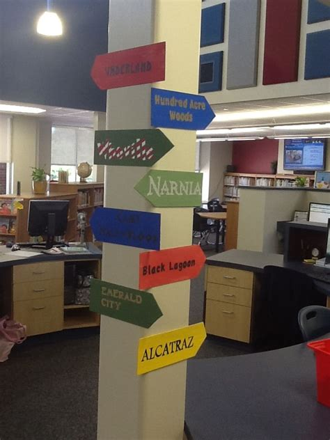 library decoration directional sign with book locations in elementary library