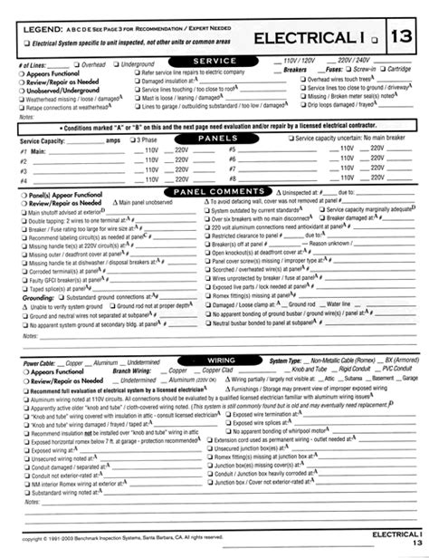 Electrical Inspection Checklist Beneficialholdings Info Residential Electrical Inspection Checklist Template