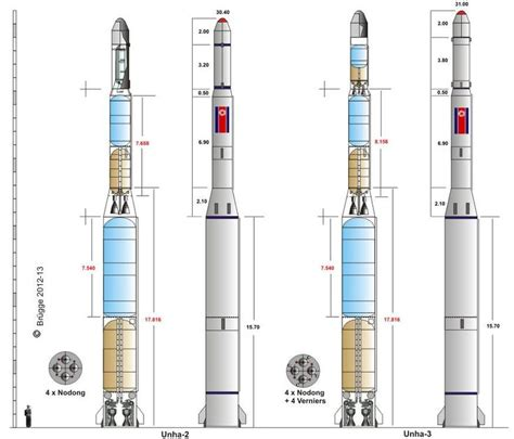 part 1 02 kw rocketry v2 7 available 1 02 185 best images about rocket on pinterest international