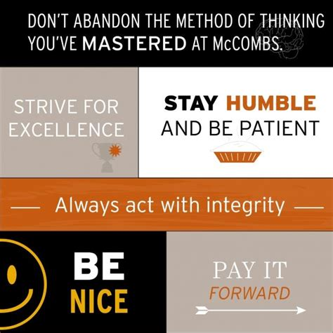 Midland Mba Canvas by 17 Best Images About Why The Mba Is Right For Me On