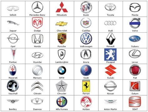 Logo Collection: Car Company Logos