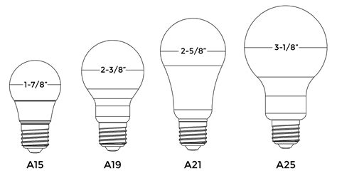 flood light bulb types bocawebcam com