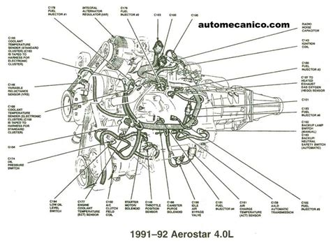old car manuals online 1997 ford aerostar engine control 1996 ford aerostar fuse box location 1996 free engine image for user manual download