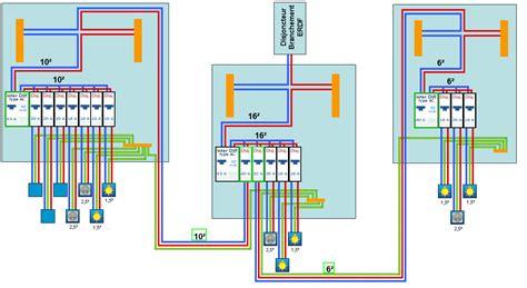 Calendrier F Electrique D 233 Co Section Cable Alimentation Tableau Electrique