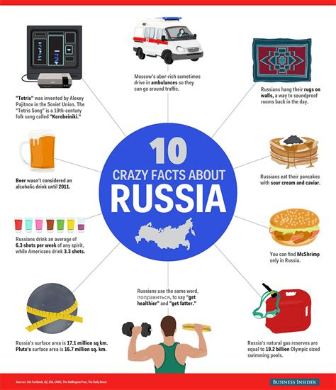 facts for 10 facts about russia daily infographic