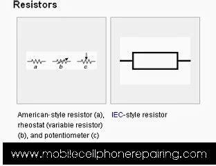 symbol dari resistor genius flasher symbol symbol dasar yang di gunakan dalam teknis service hp