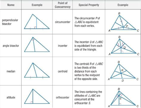 Geometry Points Of Concurrency Worksheet geometry point of concurrency worksheet match problems