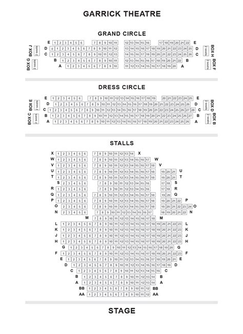 Garrick Theatre London seat guide and chart