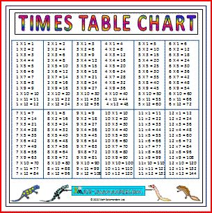 large printable multiplication chart large multiplication charts times tables