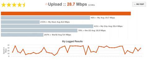 test my testmy net broadband speed test
