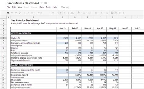 kpi tracking spreadsheet template kpi spreadsheet template