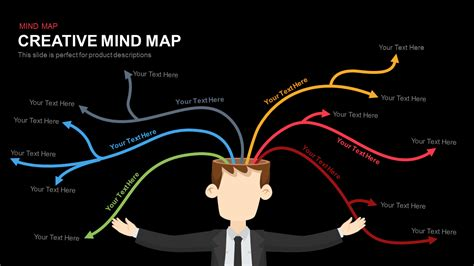 creative mind map powerpoint and keynote template