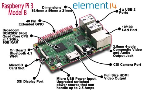 raspberry pi 3 programming and projects from beginner to expert books raspberry pi 3 and mathworks learn to program p