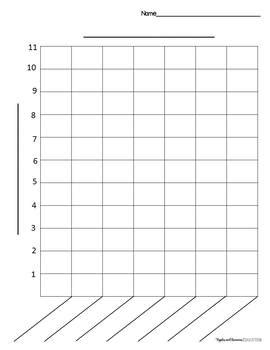 frequency card templates bar graph templates by apples and bananas education tpt