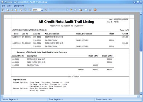 Accounting Entries In Letter Of Credit A R Credit Note Entry