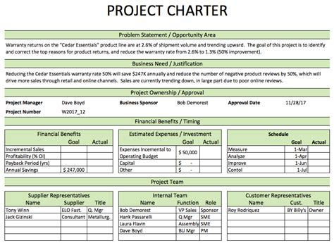 Dmaic Process Improvement Excel And Ppt Templates Project Charter Template Powerpoint
