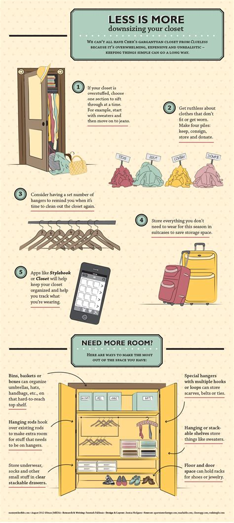 How To Downsize Your Closet by Less Is More 5065c066cc1f8