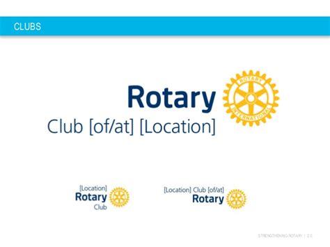 2013 Rotary Institute Strengthening Rotary Update Final Rotary Club Strategic Plan Template