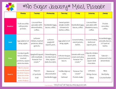 Free Printable Meal Planner For Weight Loss | free 30 day diet menu best diet solutions program