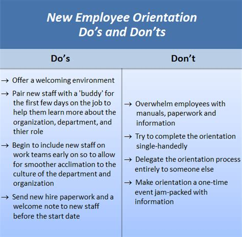 orientation program for new employees template archives