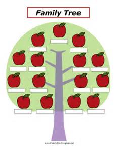 apples family tree template