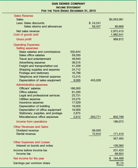 multi step income statement template excel multi step income statement template business