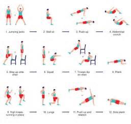 infos sur exercice de fitness arts et voyages