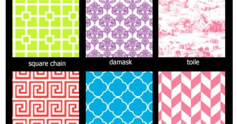 design pattern most used pattern names for the most common patterns used for