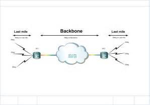 backbone network diagram diagrams qos in mpls network backbone circuit cisco