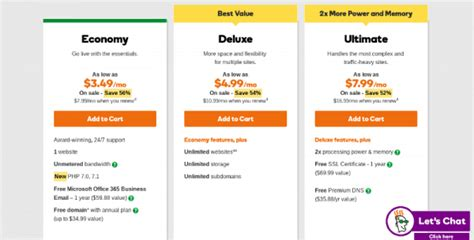 godaddy plans godaddy review updated 2017