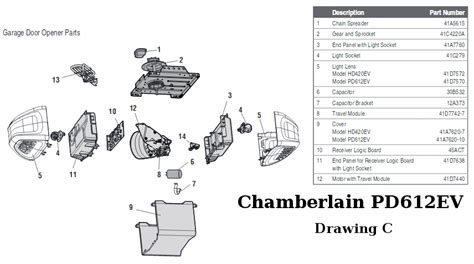Replacement Parts For Chamberlain Chain Drive Garage Door Parts For Chamberlain Garage Door Opener