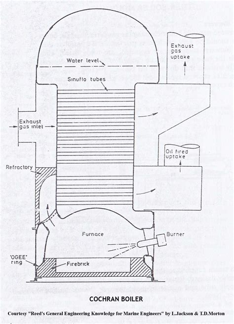 wonderful parts for boilers pictures inspiration