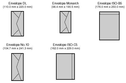 How To Make Different Types Of Handmade Envelopes - type of envelope