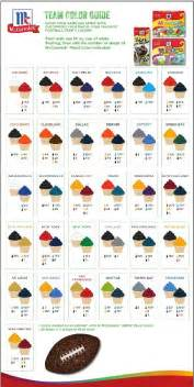 food coloring chart for frosting 1000 ideas about icing color chart on cookie