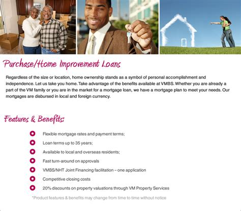 loan mortgage home equity improvement commercial