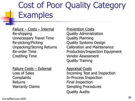 ppt definition total quality management powerpoint