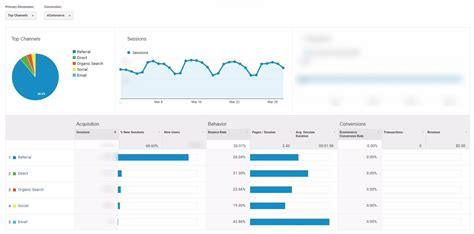 acquisition section how to use google analytics to analyze your site s traffic